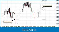 Gios Trade Ideas-white-marubozu-candle.jpg