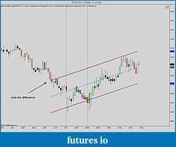 Regression Channel not plotting correctly-fesx-09-11-5-min-14_07_2011.jpg