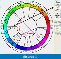 Gios Trade Ideas-moon-libra.jpg