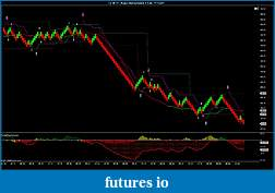 Innovative-Trading-solutions-online.com review-cl-08-11-rjay-s-renkohybrid-4-tick-7_14_2011.jpg