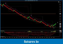 Innovative-Trading-solutions-online.com review-cl-08-11-rjay-s-renkohybrid-8-tick-7_14_2011.jpg