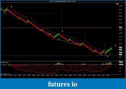 Innovative-Trading-solutions-online.com review-cl-08-11-rjay-s-renkohybrid-8-tick-7_14_2011.jpg