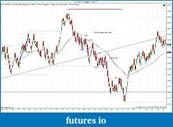 BRETT'S NAKED IN IOWA JOURNAL-es-09-11-4-range-7_12_2011-2-trades.jpg