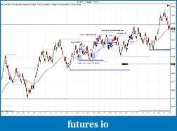 BRETT'S NAKED IN IOWA JOURNAL-es-09-11-4-range-7_12_2011-trades.jpg