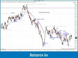 BRETT'S NAKED IN IOWA JOURNAL-es-09-11-4-range-7_14_2011-trades.jpg