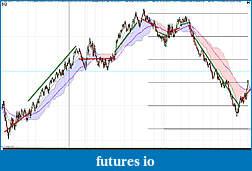 My 6E trading strategy-prime2011-07-15_083327.jpg