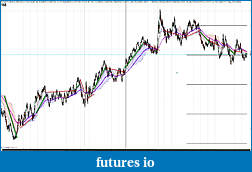 My 6E trading strategy-prime2011-07-15_084008.jpg