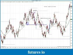 BRETT'S NAKED IN IOWA JOURNAL-es-09-11-4-range-7_15_2011-trades.jpg