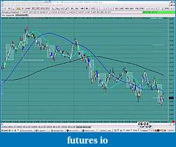 Using Study Subgraphs Difference instead of MACD-4hullsystem-7_16_2011-1_06_23-pm.jpg