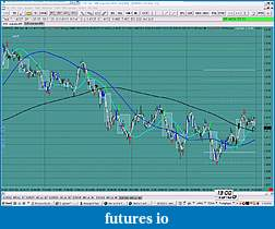 Using Study Subgraphs Difference instead of MACD-4hull-system-7_16_2011-1_13_07-pm.jpg