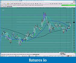 Using Study Subgraphs Difference instead of MACD-4hull-system-7_16_2011-1_15_30-pm.jpg