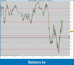 Dave's pyramiding journal-us-light-crude-aug-11-1min_2.png