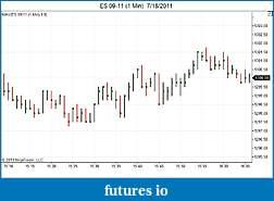 dots on hi lo-es-09-11-1-min-7_18_2011.jpg