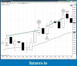 Upwind Trading Journal-6e_71811.jpg