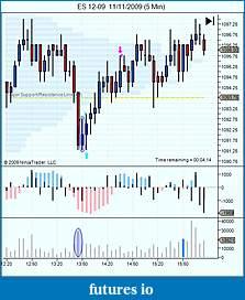 Gios Trade Ideas-es-12-09-11_11_2009-5-min-.jpg