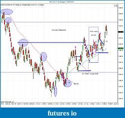 BRETT'S NAKED IN IOWA JOURNAL-es-09-11-4-range-7_18_2011-trades.jpg