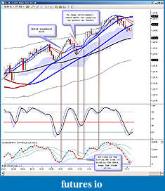 My 6E trading strategy-macd_togaugeretracement.jpg