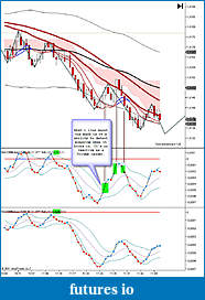 My 6E trading strategy-macd_togaugeretracement2.jpg