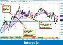 My 6E trading strategy-19jul2011.jpg