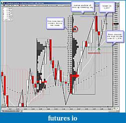 My 6E trading strategy-6e_lasttrade_usingcustomprofile.jpg