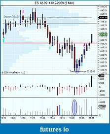 Gios Trade Ideas-es-12-09-11_12_2009-5-min-.jpg