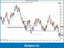 BRETT'S NAKED IN IOWA JOURNAL-es-09-11-4-range-7_20_2011-trades.jpg