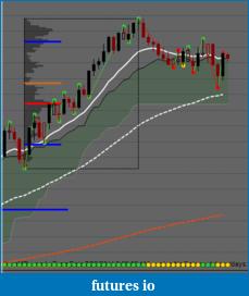 My 6E trading strategy-6e-custom-profile.png