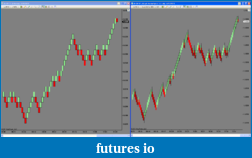 What is the difference in the regular Renko charts and the Median Renko charts-screen-shot-2011-07-21-6.08.16-pm.png