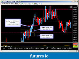 6E and Euro spot key levels-thinslice_trading.jpg