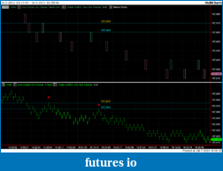 Backtesting on Renko Charts-renkodifference.png