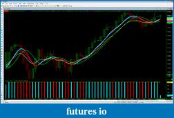 Proprietary Indicators: TLA-ma3.png