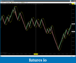 Proprietary Indicators: Midrange Bars-2011-07-24_2149.png
