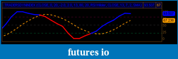 """Porting the """"Traders Dynamic Index"""" to TOS-tdi-modified.png"""