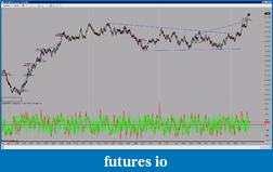 Keeping it Simple-7-25-11-live-trade-target-reached.png