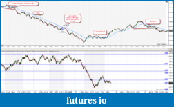 Gerimo's trading journal-27-7-2011-19-18-34.png