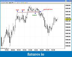 Gios Trade Ideas-flags-go-off.jpg