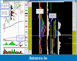 Click image for larger version  Name:BUGS_vs_MarketProfile.jpg Views:122 Size:303.0 KB ID:44937