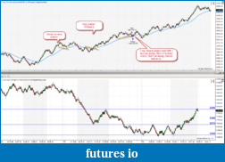 Gerimo's trading journal-28-7-2011-17-50-39.png