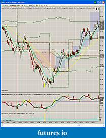 Coding Multi Time Frame (MTF) Indicators with NinjaTrader-2011-07-28-cl-4range-5m-bars.jpg