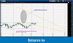 Selling Options on Futures?-zsx1_0728_1240oct11put_3.jpg