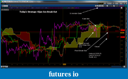 Click image for larger version  Name:NQ 08012011.png Views:336 Size:183.4 KB ID:45176