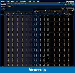 Selling Options on Futures?-zs_optionchain3.jpg