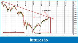 Gios Trade Ideas-if-you-need-me-explain-chart.jpg