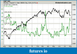 ES and the Great POMO Rally-sp500-vs-vix-1d-sma-params-x-x-x-x.png