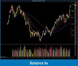 ES and the Great POMO Rally-zb-09-11-daily-8_3_2010-8_3_2011.jpg
