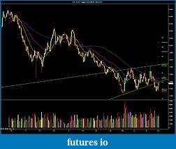 ES and the Great POMO Rally-dx-09-11-daily-8_11_2010-8_3_2011.jpg