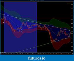 ES and the Great POMO Rally-es-09-11-2-tick-pointandfigure-8_3_2011.jpg