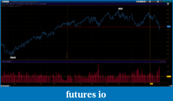TF day trading-2011-08-03_2011.png