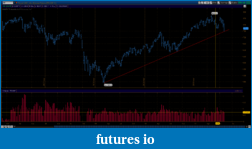 TF day trading-2011-08-03_2012.png