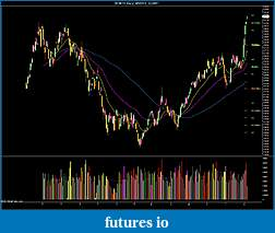 ES and the Great POMO Rally-zb-09-11-daily-8_5_2010-8_5_2011.jpg